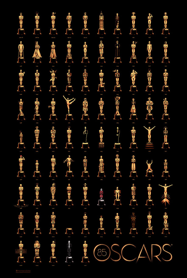 oscars-85-years-poster