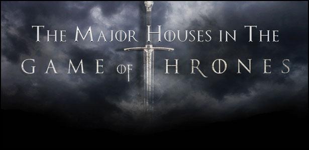 Game Of Thrones Χάρτης