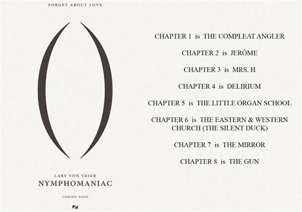 Nymphomaniac-chapters